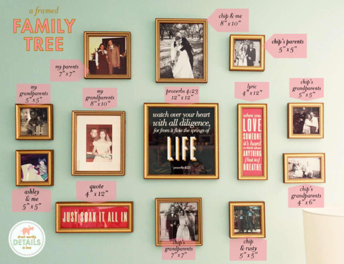 Baby Girl Nursery Inspiration; Baby Nursery Inspiration; Nursery Inspiration Board