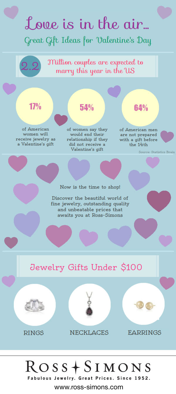 Great Gift Ideas for Valentine's Day Infographic. Text for this infographic can be found below under 'Infographic Full-Text' headline.