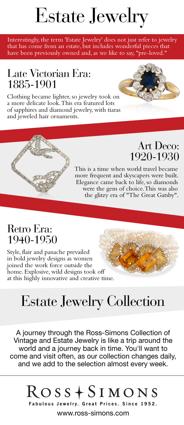 Estate Jewelry Infographic. Text for this infographic can be found below under 'Infographic Full-Text' headline.