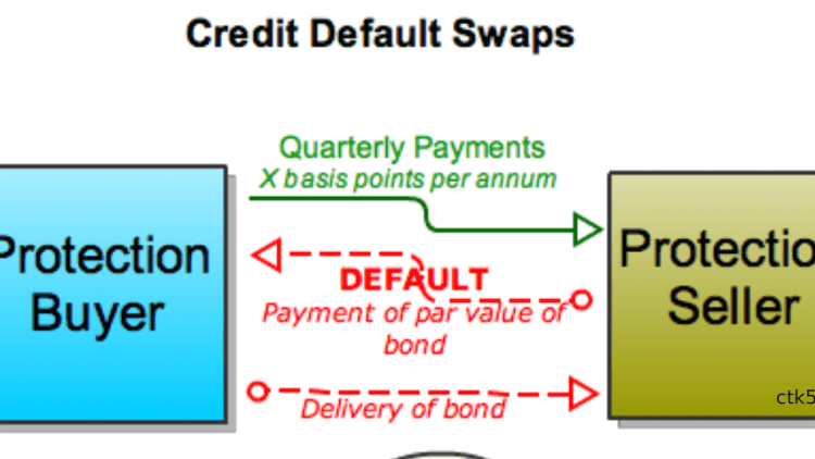 Plaintiffs object to proposed credit default swaps settlement distribution