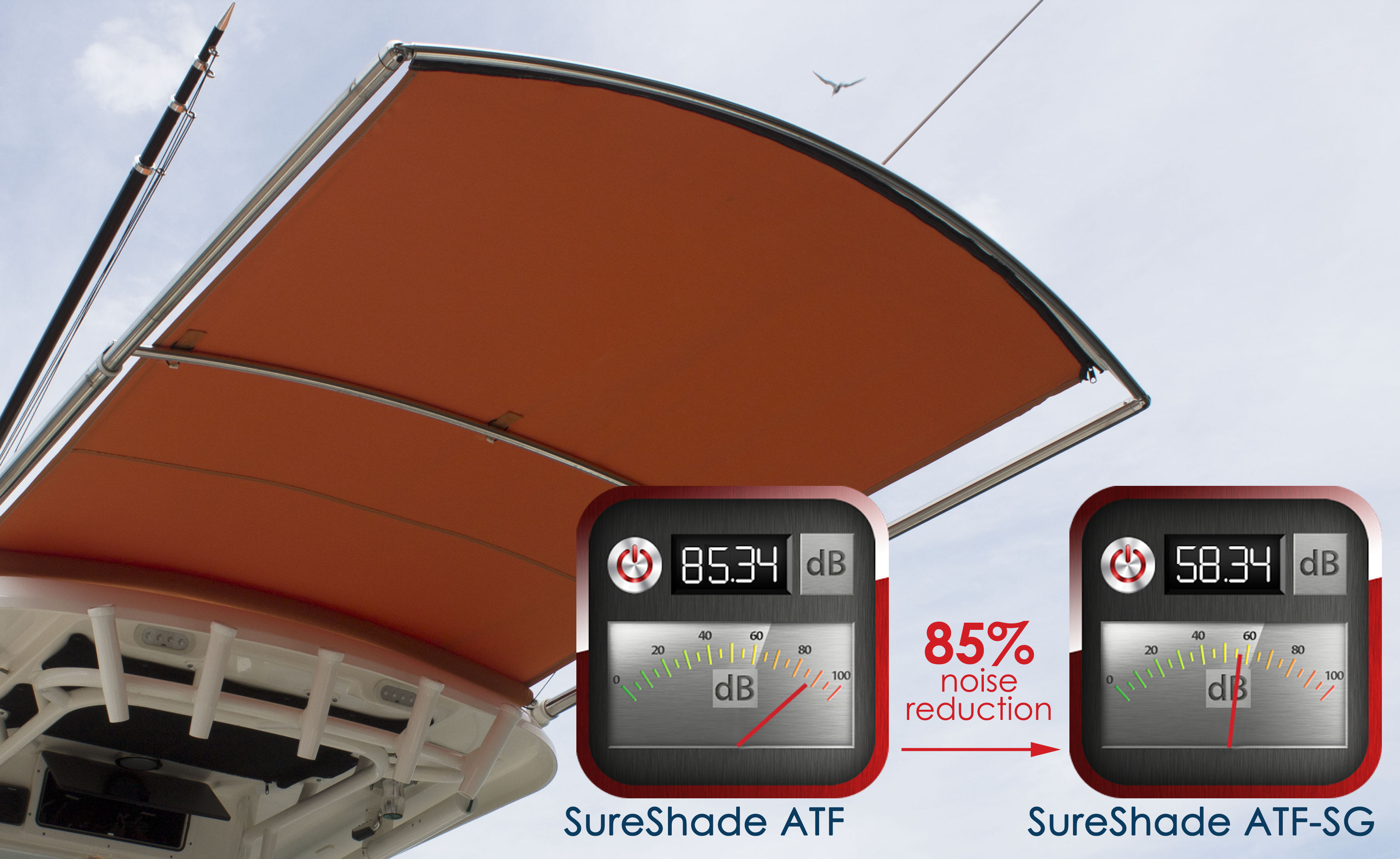 SureShade SGT 85 percent noise reduction
