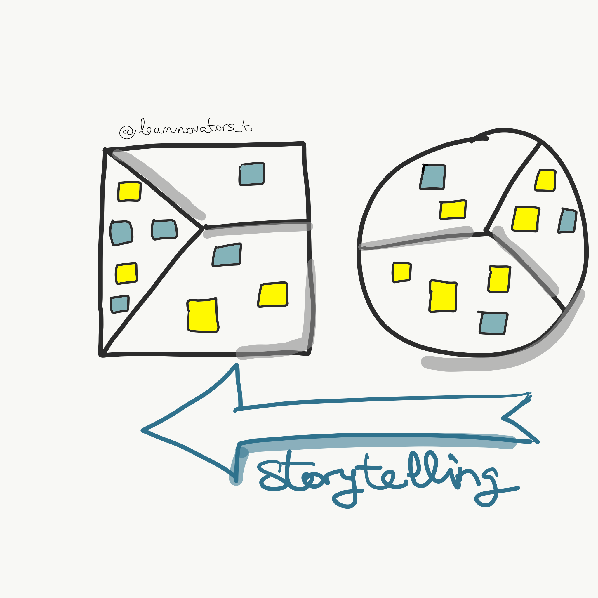 storytelling-value-proposition-canvas