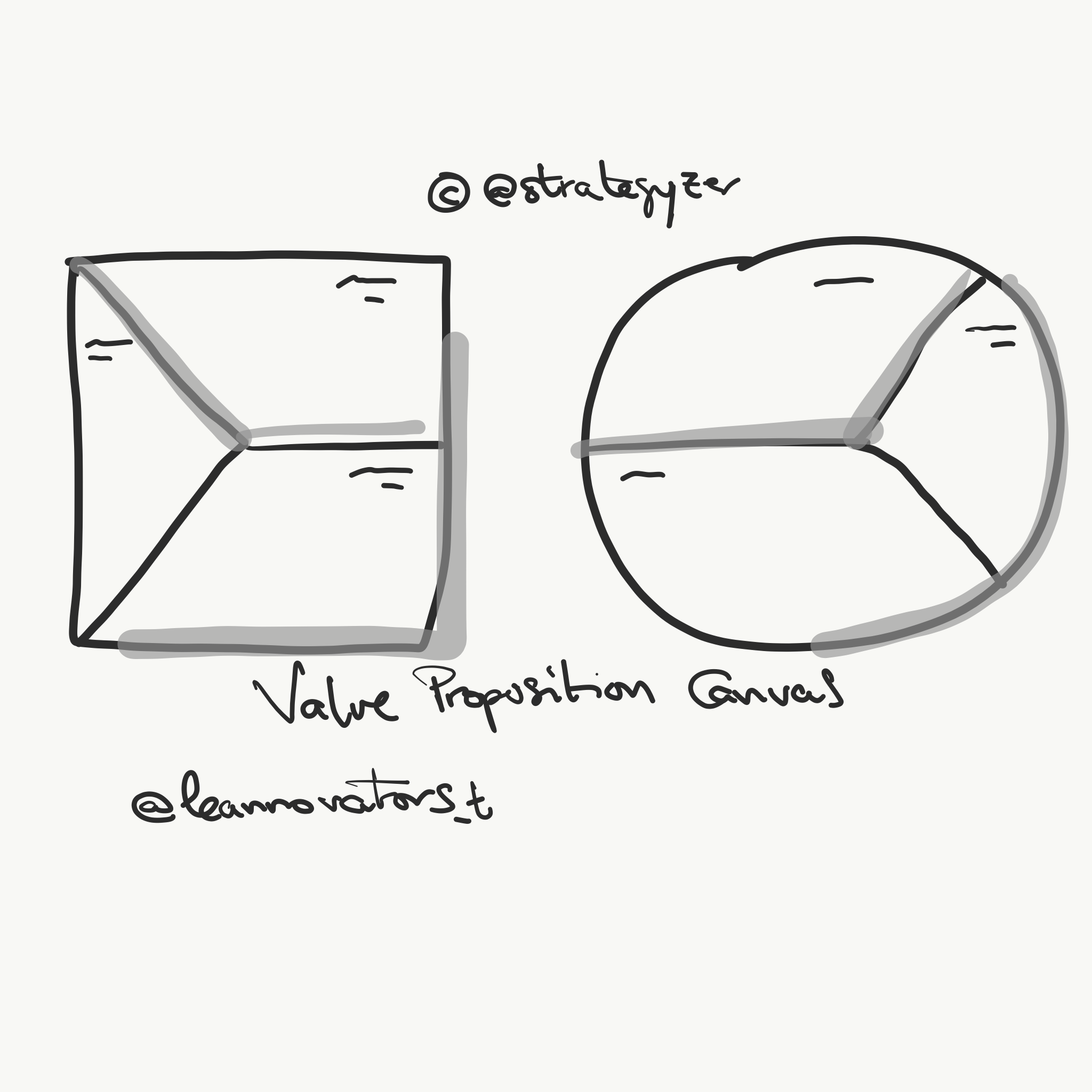 value-proposition-canvas-from-strategyzer