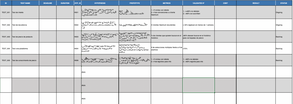 hypothesis-table-metrics