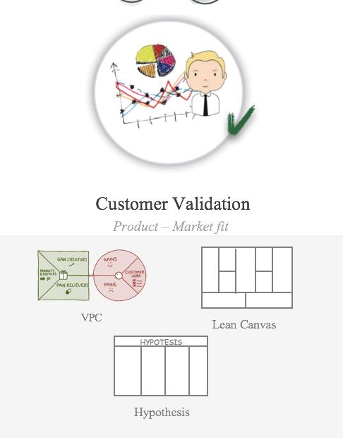 customer-validation-step