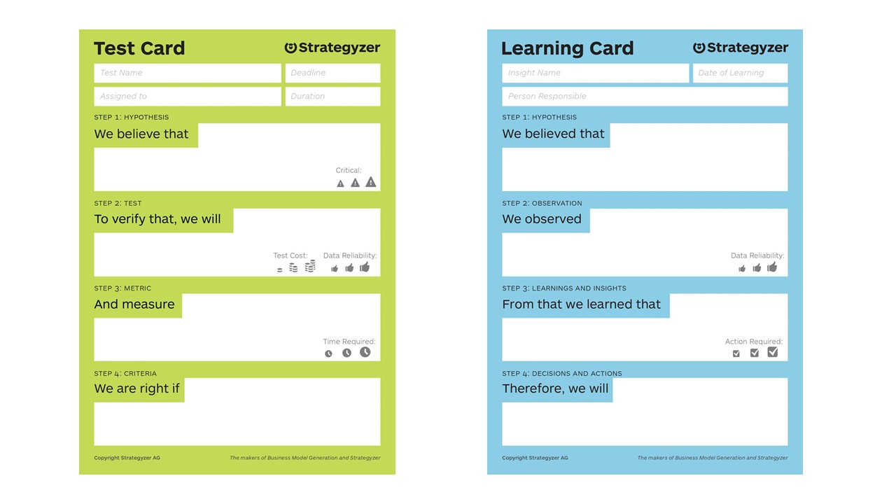 the-test-and-learning-card