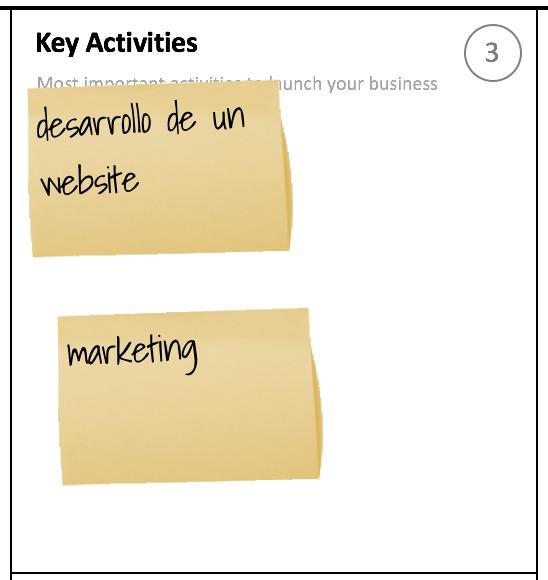 key-activities-business-model-canvas-app-planificacion-drones