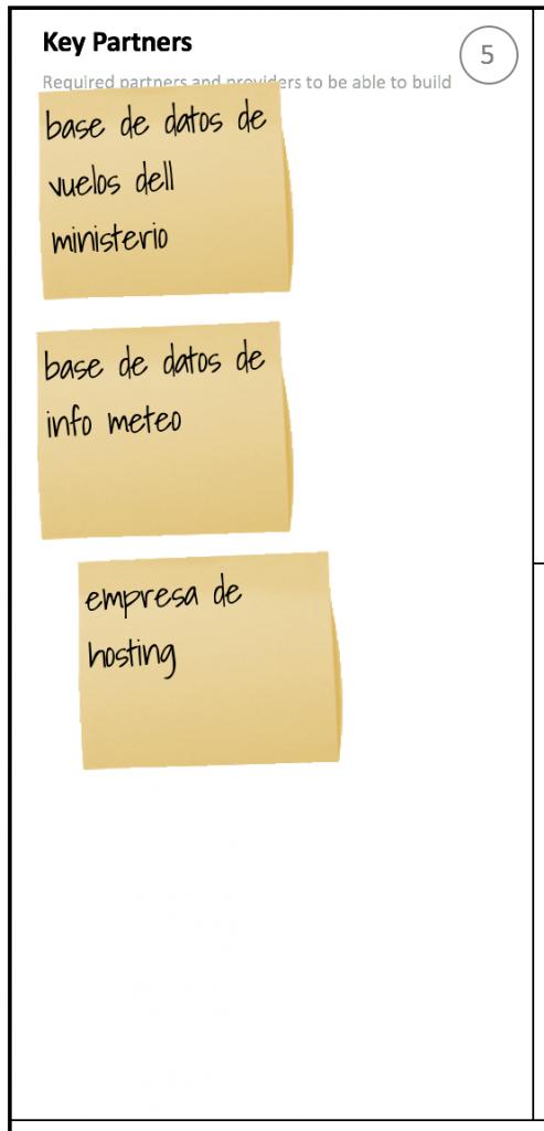 key-partners-business-model-canvas-app-planificacion-drones