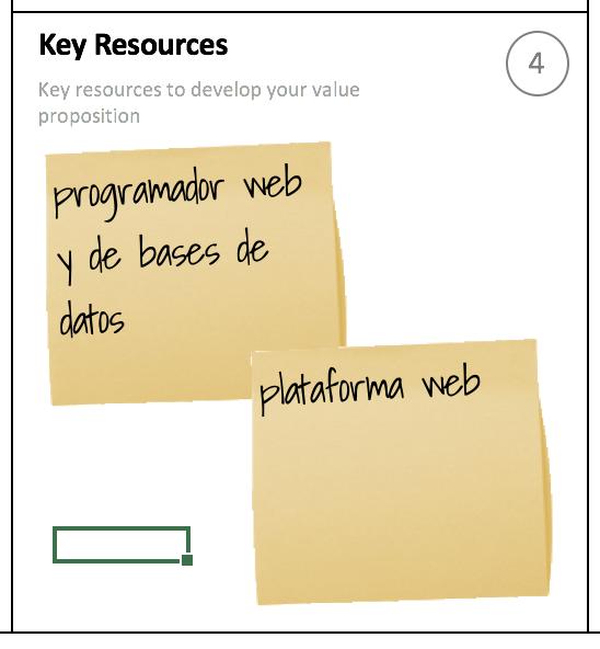 key-resources-business-model-canvas-app-planificacion-drones