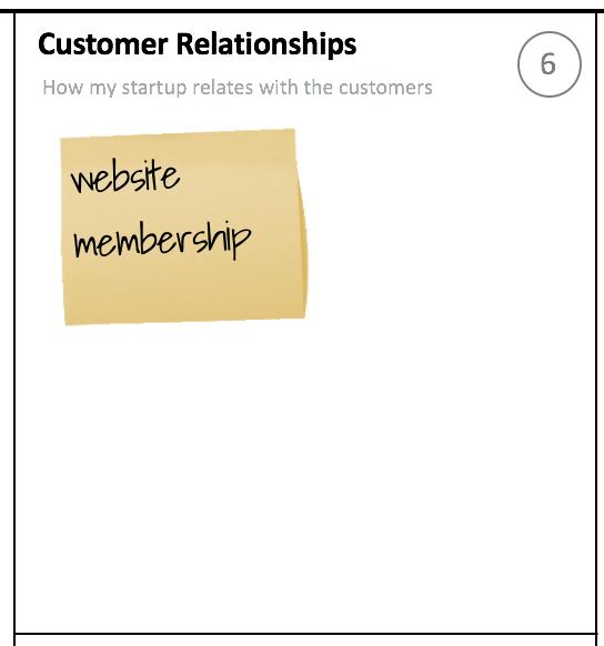 customer-relationships-business-model-canvas-app-planificacion-drones