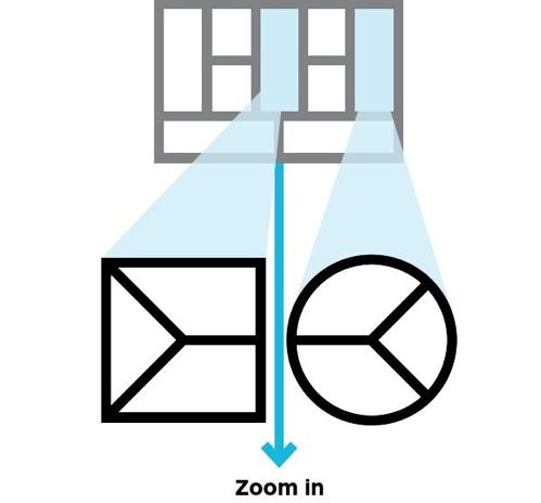 vpc-zoom-bmc