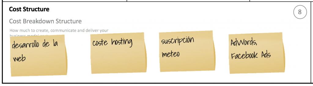 cost-structure-business-model-canvas-app-planificacion-drones