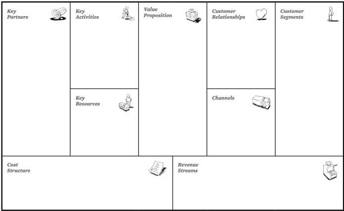 business-model-canvas-osterwalder