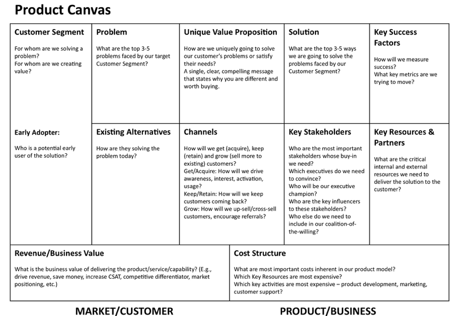 product-canvas