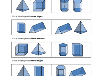 50 Geometry Learning Resources   Learnamic