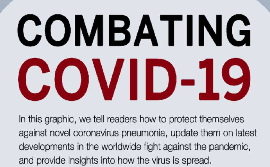 Infographic: everything about COVID-19 you want to know