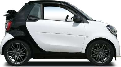 Smart Car Lease >> Smart Fortwo Cabrio Lease Deals Lease Comparison Site Leasefetcher