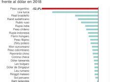 Argentina crisis económica