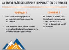 La Traversée des Alpes de l'Espoir en Vélo by FF & Thierry Perez