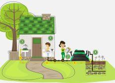 Biogas program