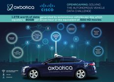 Data-driven Vehicles: The Next Security Challenge