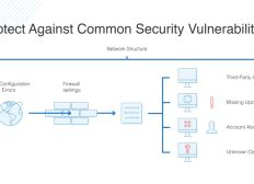 Some Security Experts Think Goner Was Created To Point Out The Holes In Antiviral Applications
