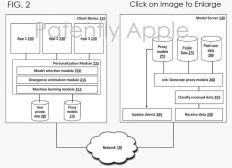 Apple Patent Application Reveals Personal Trainer App With Adaptable Machine Learning