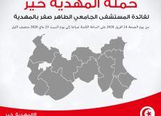 Collecte des fonds pour L'Hopital Mahdia (collectif Mahdia)