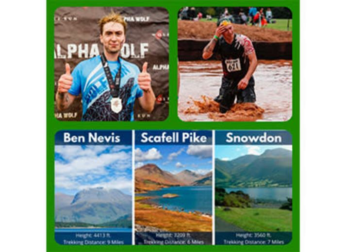 National Three Peaks Challenge