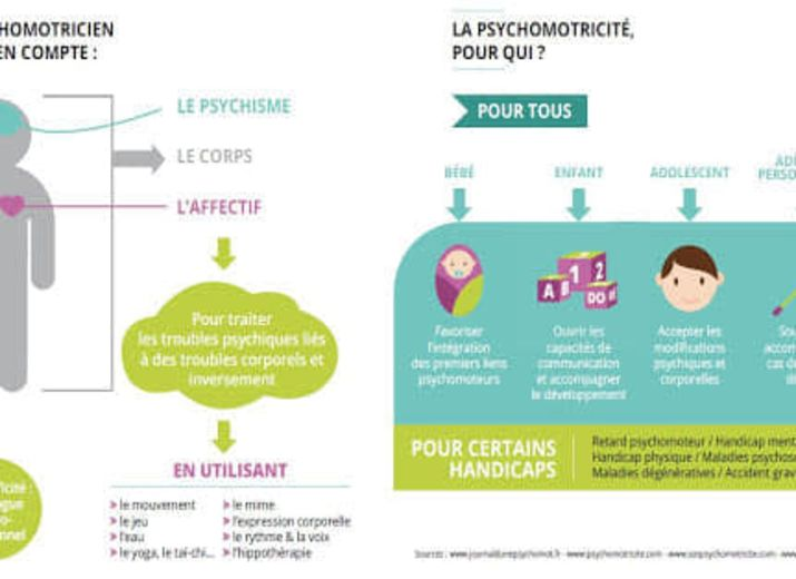 Une psychomotricienne pour le service hématologie oncologie de Toulouse