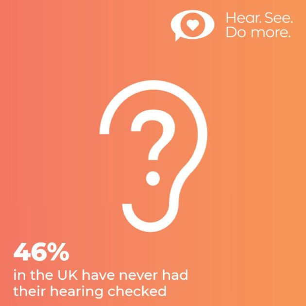 46% in the UK have never had their hearing checked