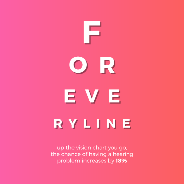 For every line up the vision chart you go, the chance of having a hearing problem increases by 18%