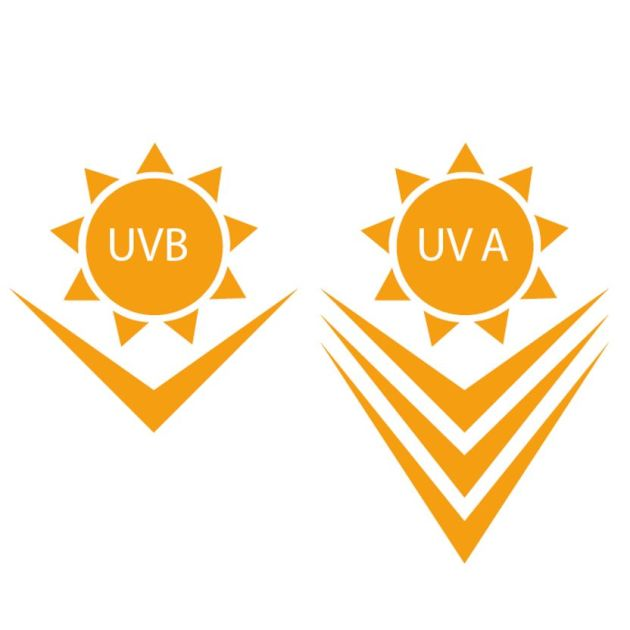 uva and uvb waves
