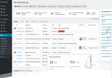 WP Cerber Security PRO  - WordPress Protection