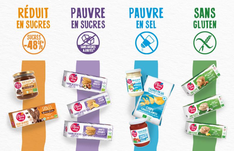 pleniday_gammes_produits
