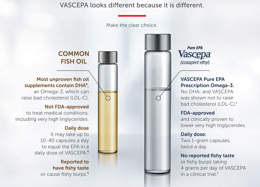 Vascepa versus normal fish oil