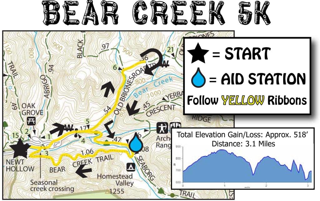 1563206201632Bear-Creek-5K-Map.jpg