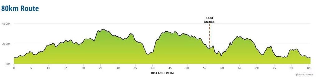 North-Derbyshire-Challenge-80-Elevation.jpg