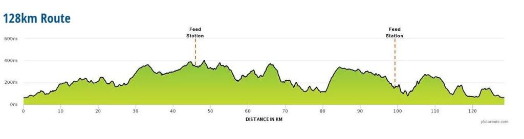 North-Derbyshire-Challenge-128-elevation.jpg