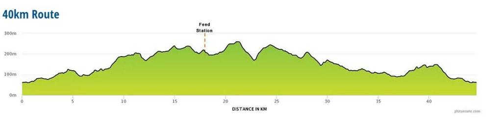 North-Derbyshire-Challenge-40-Elevation.jpg