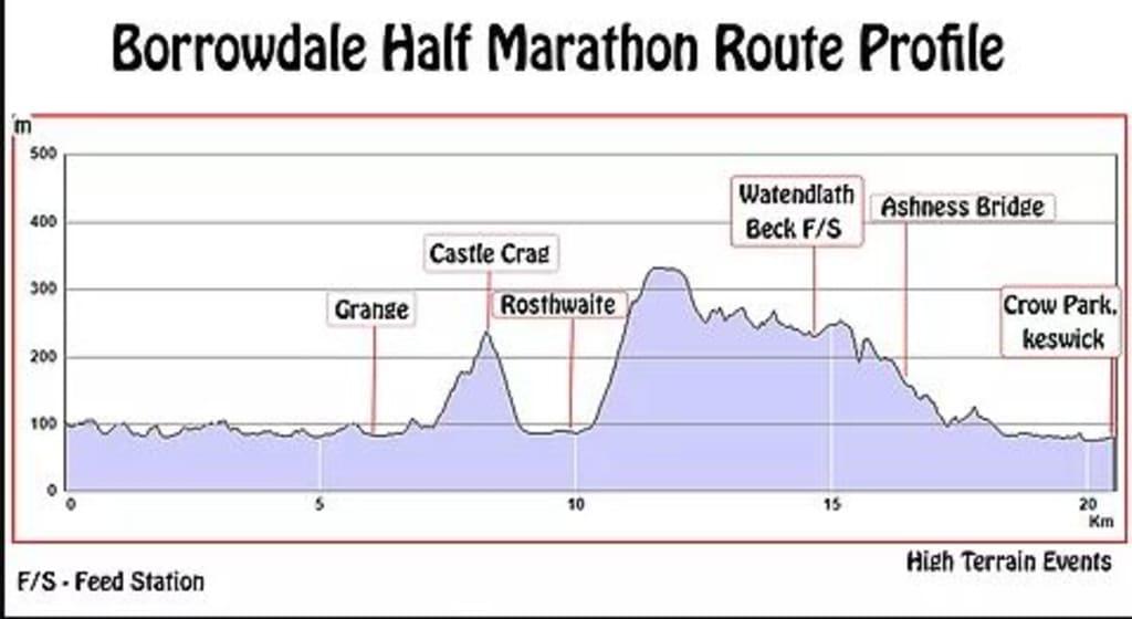half-marathon.jpg