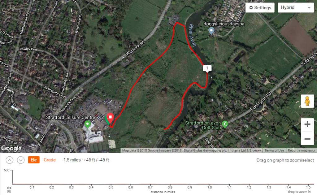 Stratford-Warwickshire-Triathlon-Run-Map.png