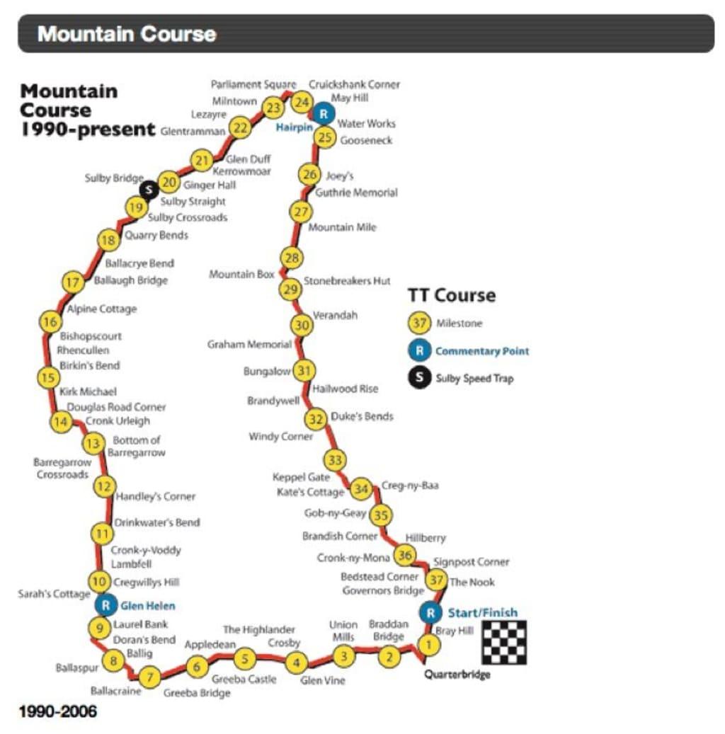 TT-Mountain-Course-from-TT-website.jpg