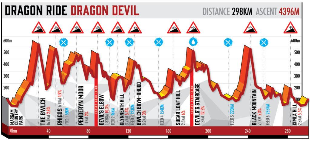 Dragon-Ride-2019-Devil-1024x467.jpg