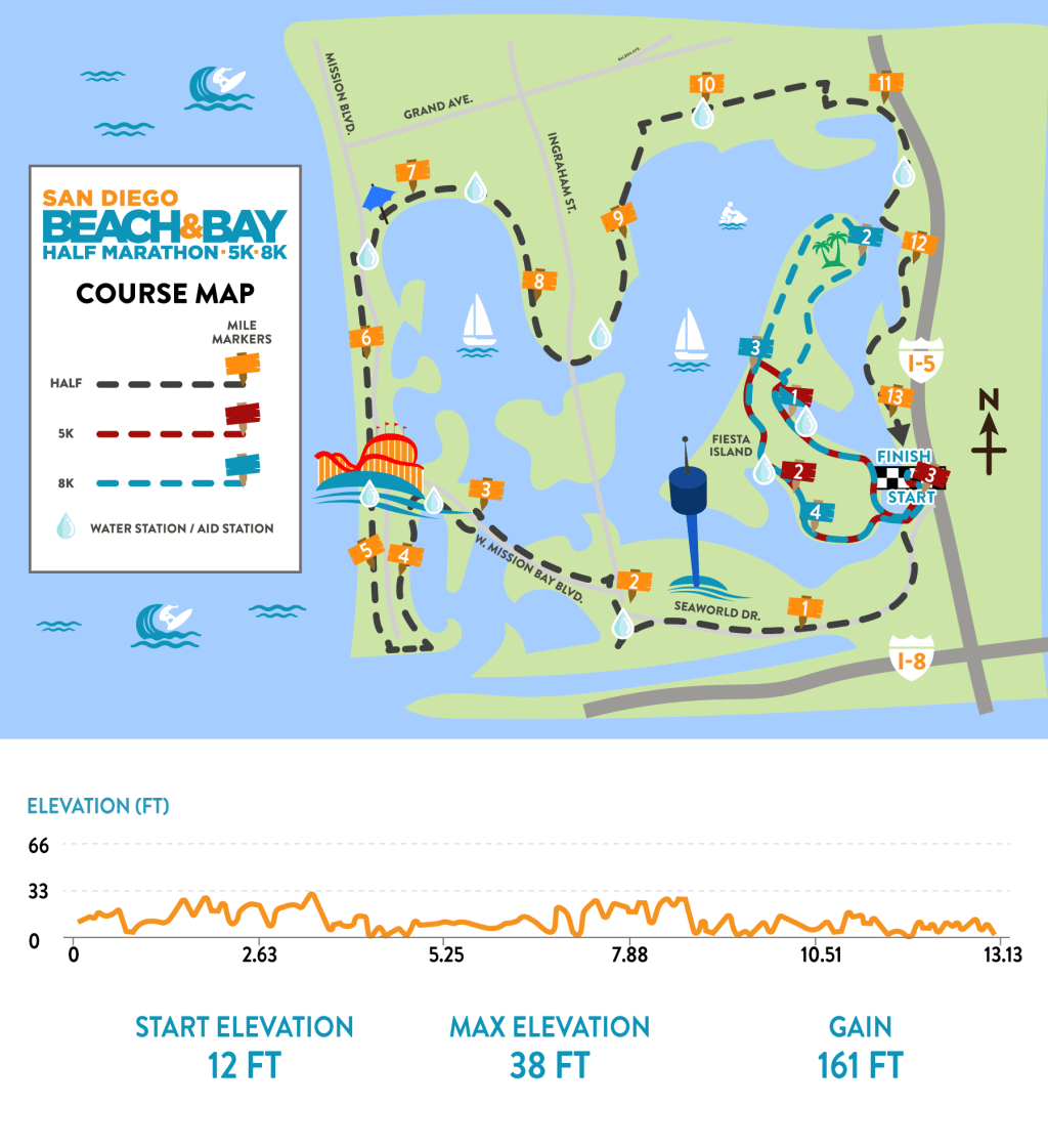 Beach-and-Bay-Half-Marathon-Course-Map.png