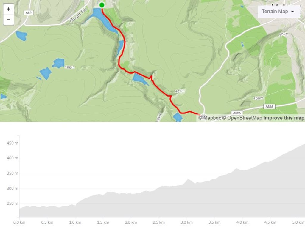King-of-the-Hill-race-route.jpg