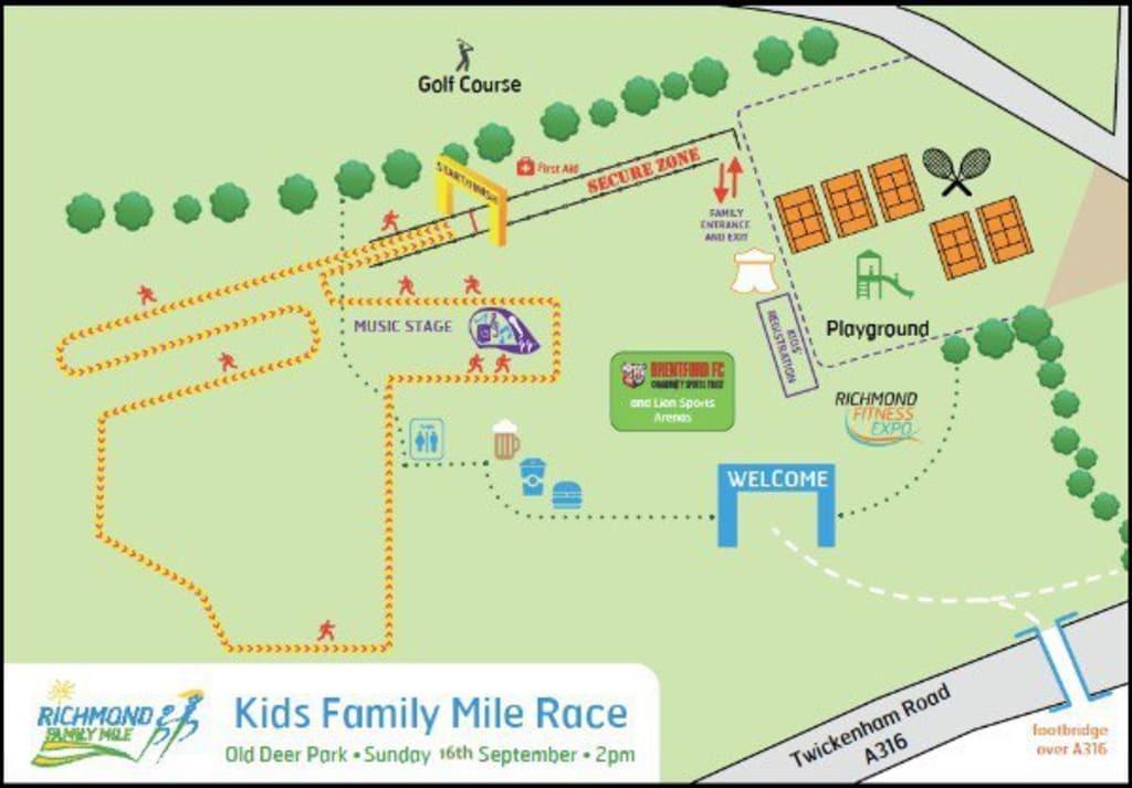 Richmond-Family-Mile.jpg