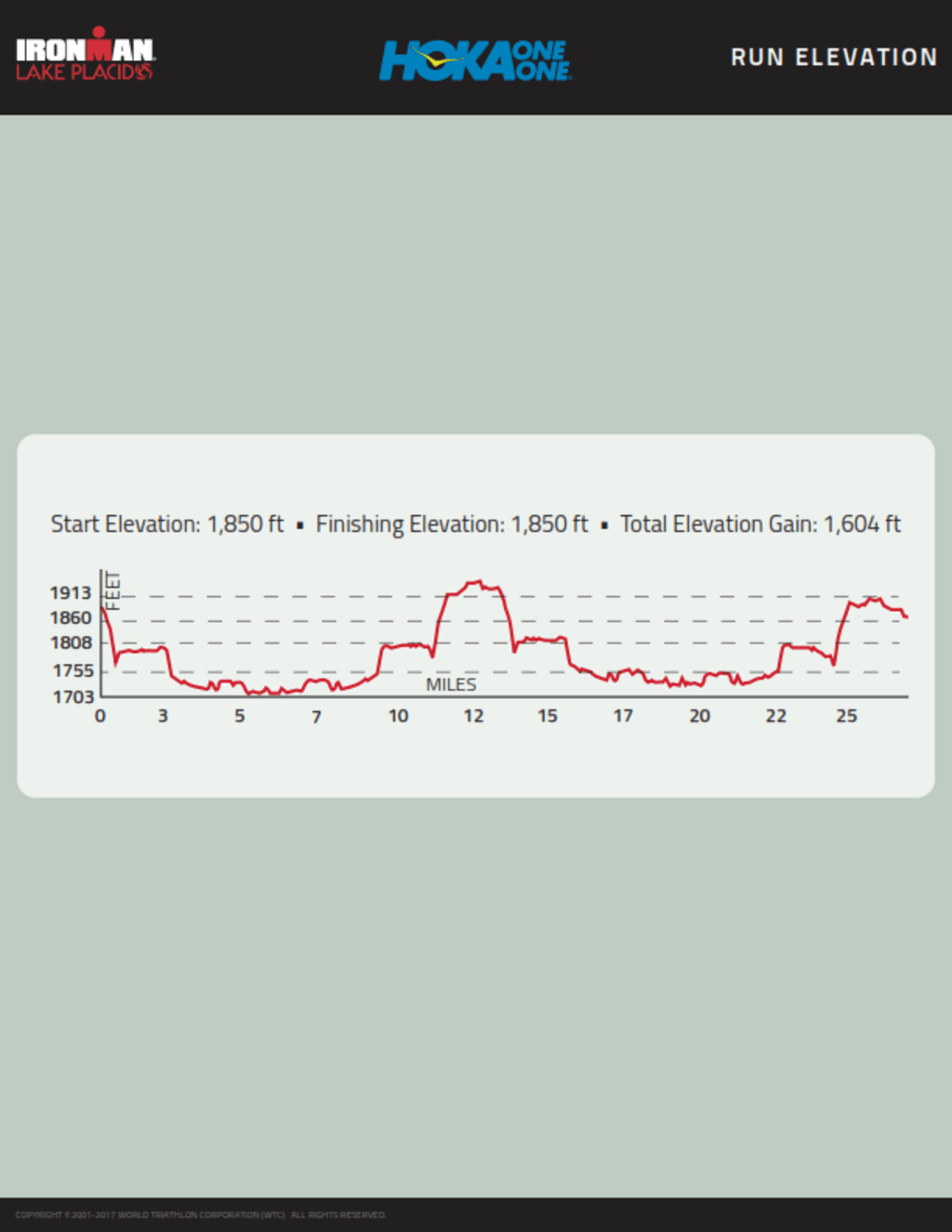 ironman-course-map-im-lake-placid-run-elevation-2017-web_001.png