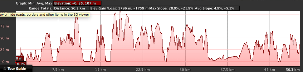 Breca-Jersey-Sprint-Elevation-Map.png
