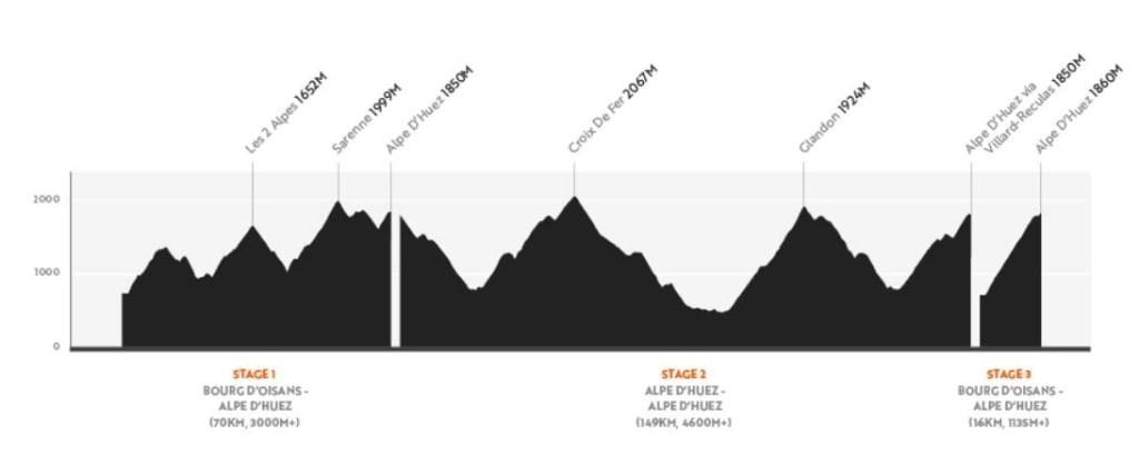 Alpe-dHuez-Elevation.jpg